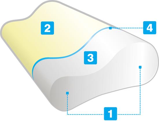 poduszka-smp-punty.jpg
